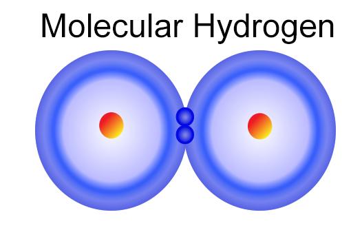 Molecular Hydrogen