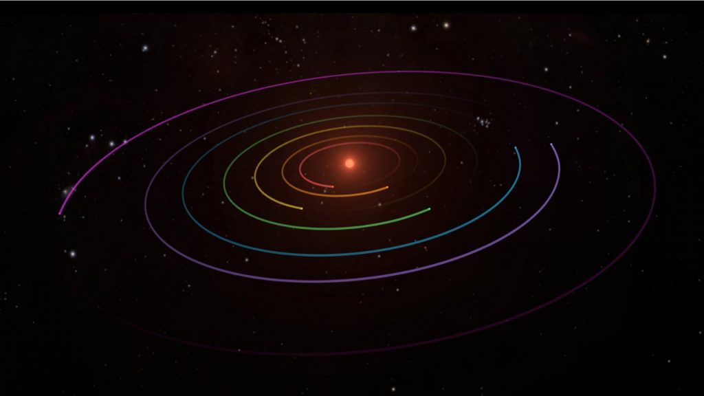 planet orbits in space